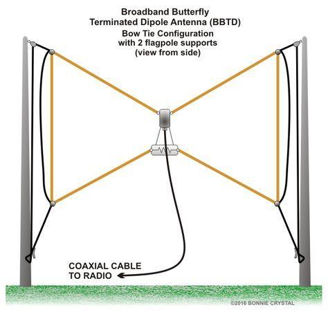 Amateur bow tie antenna