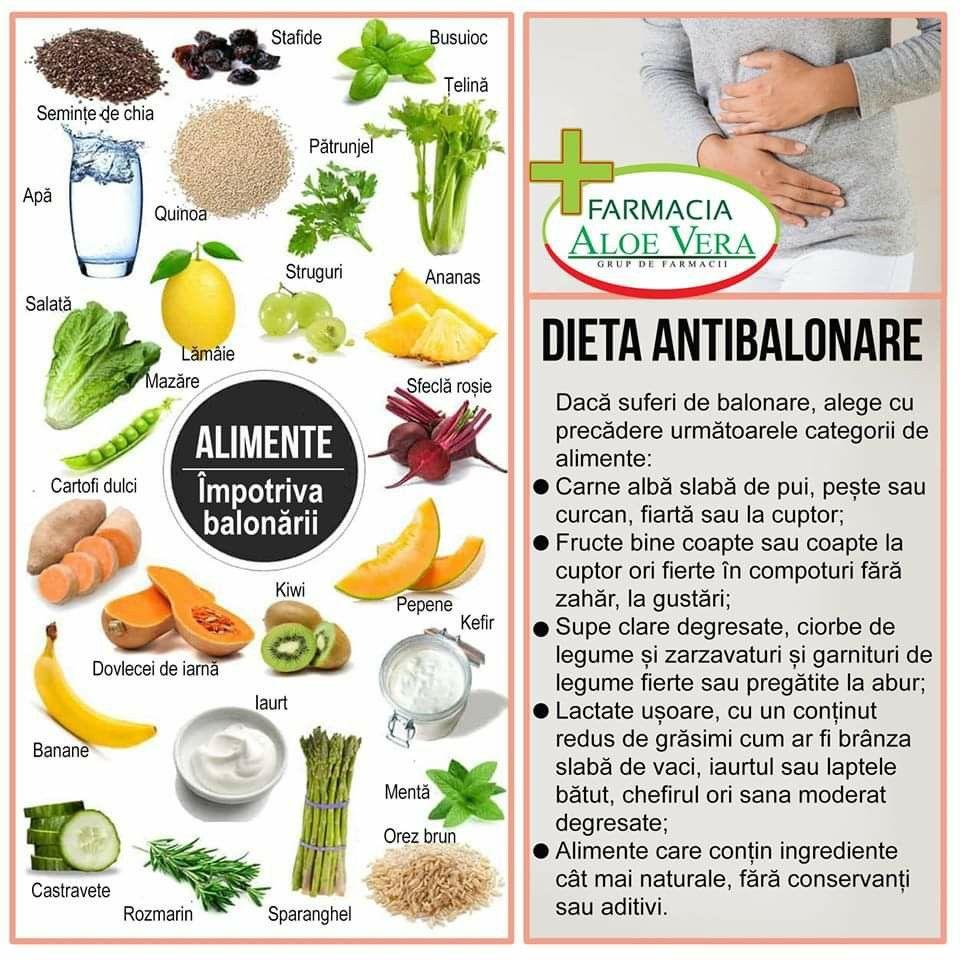 alimente medicale în varicoză)