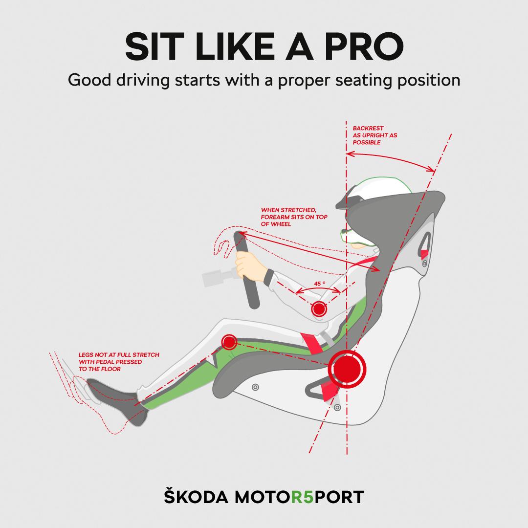 Drive Like a Pro: Sitting Like a Racing Driver   ŠKODA Motorsport   Car  mechanic, Racing car design, Racing driver
