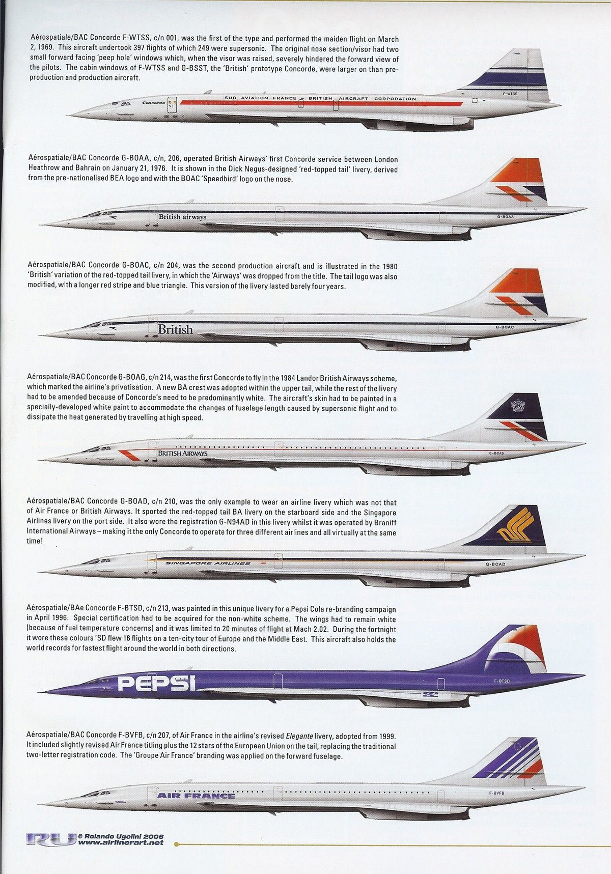 Concorde S Profiles With Images Concorde Passenger Aircraft