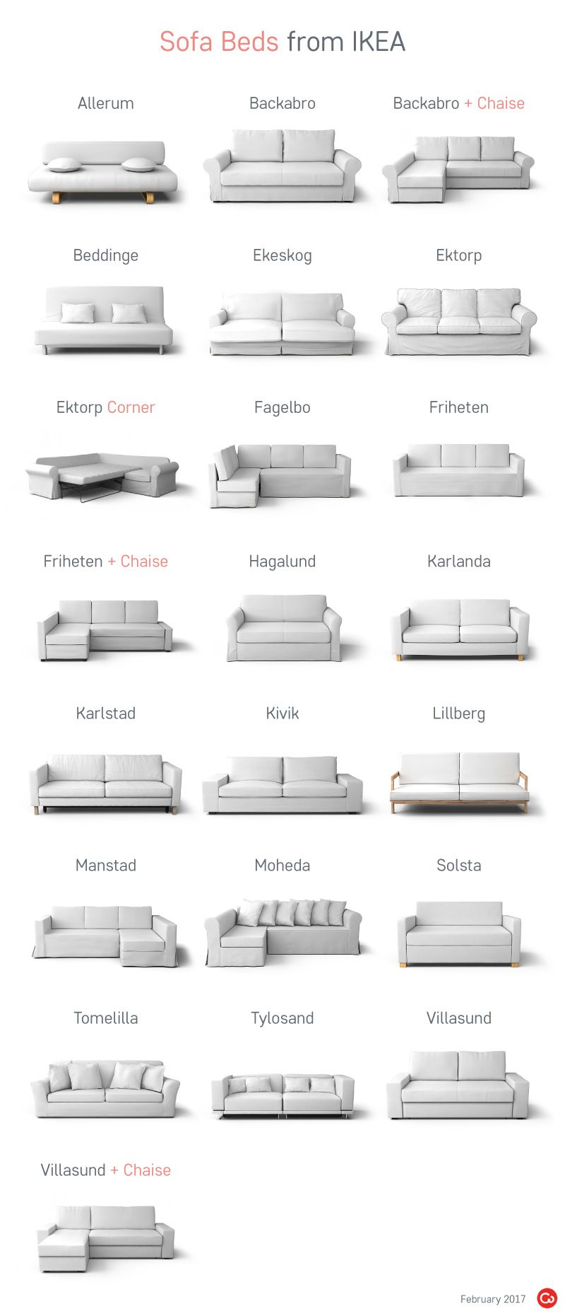 Old And Discontinued Sofa Beds Covers From Ikea