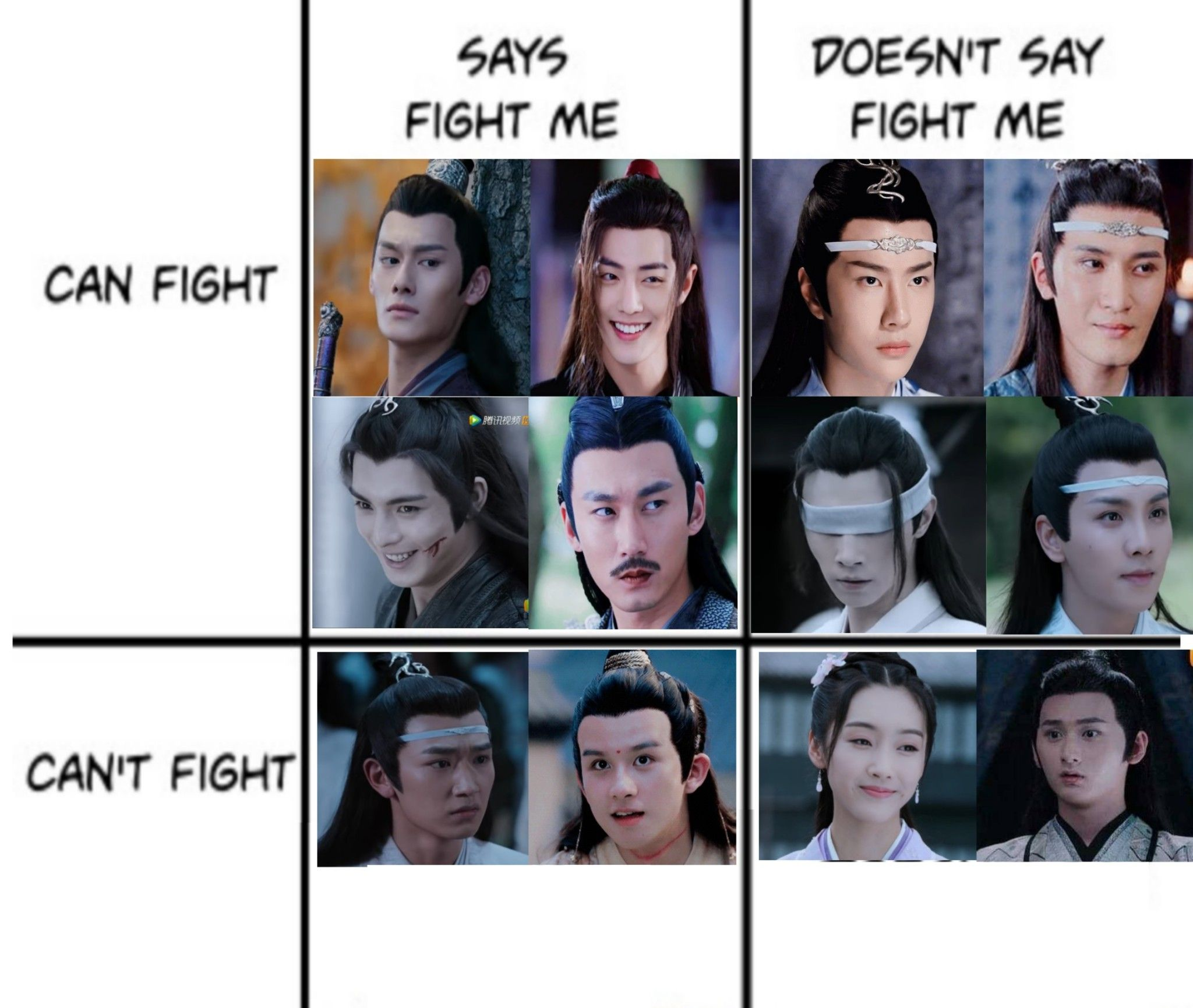 Fight Me Energy Chart X The Untamed Characters Untamed Quotes Untamed Drama Memes