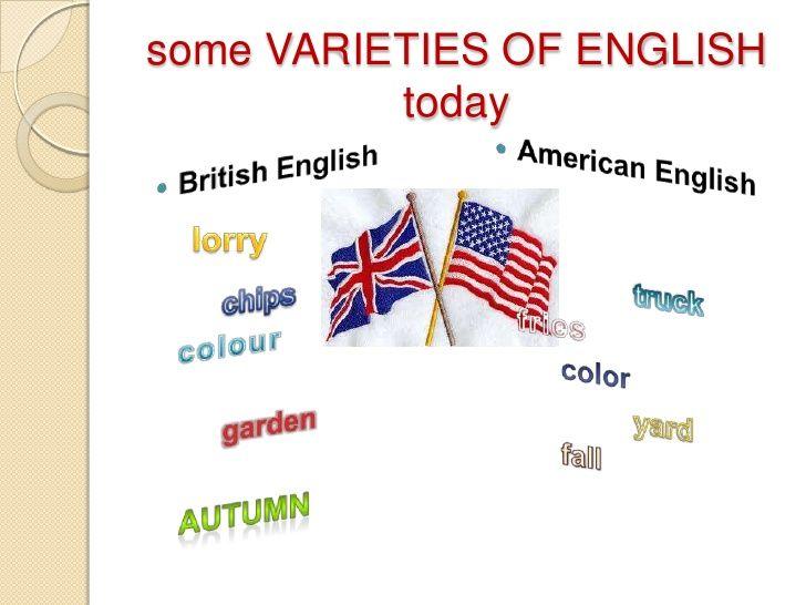 History Of English Language English Today English Language Language Forms