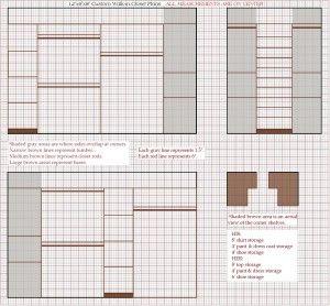 How To Build A Custom Closet Custom Closet Design Custom Closet Closet Planning