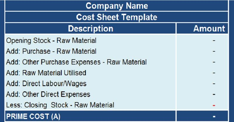 Download Cost Sheet With Cogs Excel Template  Financial Analysis