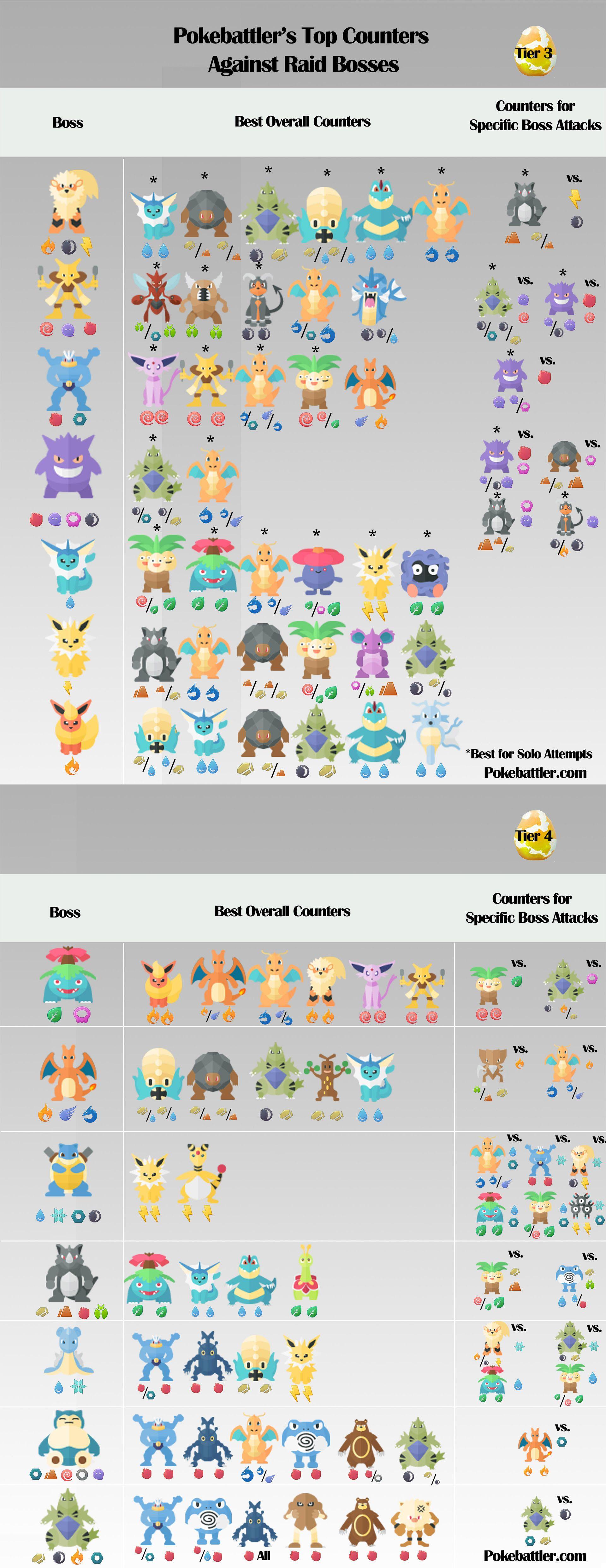 Pin by lianne siegel on pokemongo pokemon go soloing map