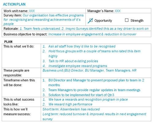 Action plan example post employee engagement survey WORK - feedback survey template