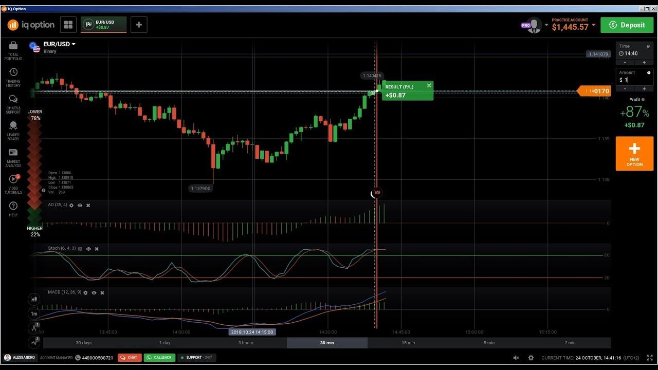 Best Strategy Awesome Oscilator 35 4 Stochastic 6 4 3 Macd