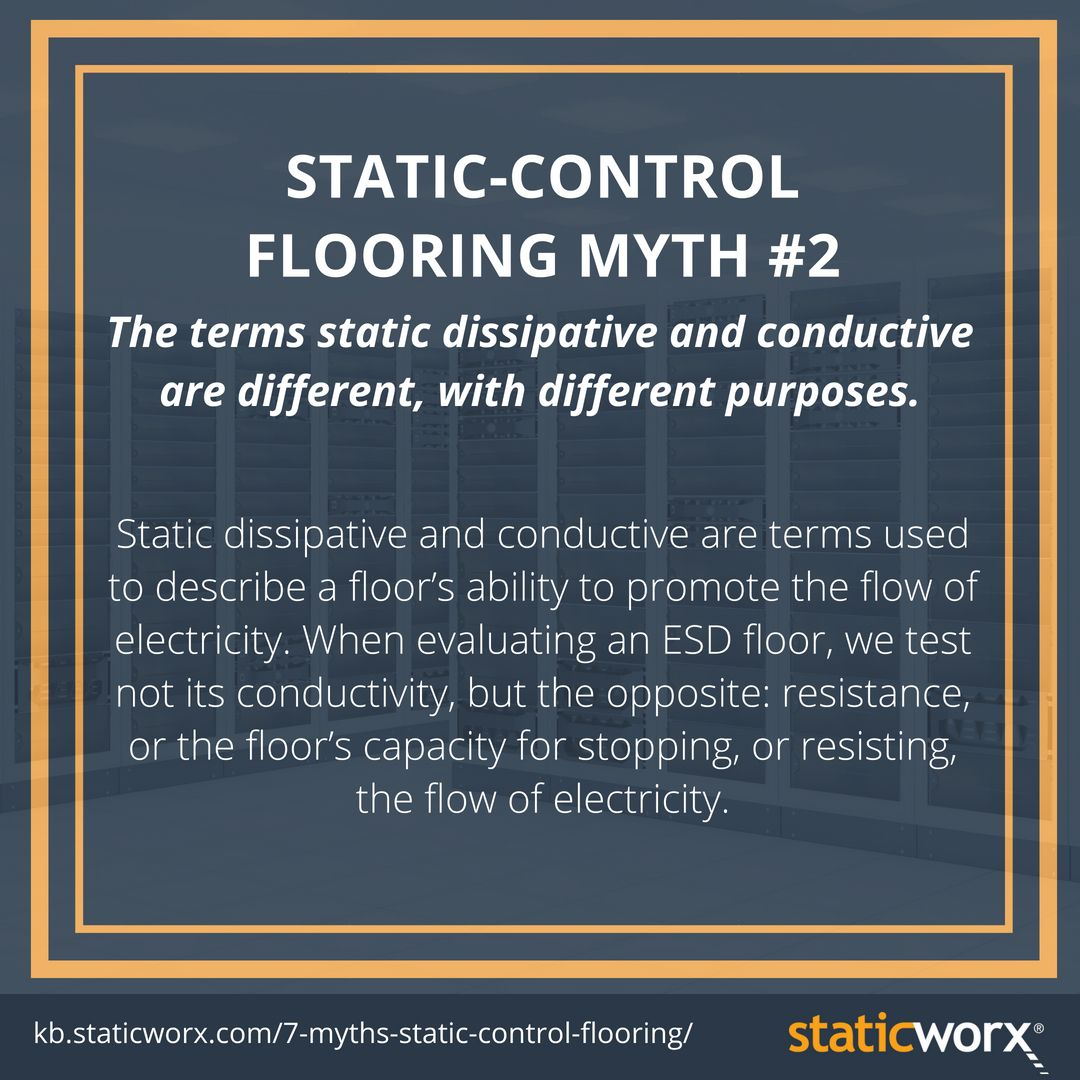 Myths About Staticcontrol Flooring Knowledge - Conductive flooring specifications