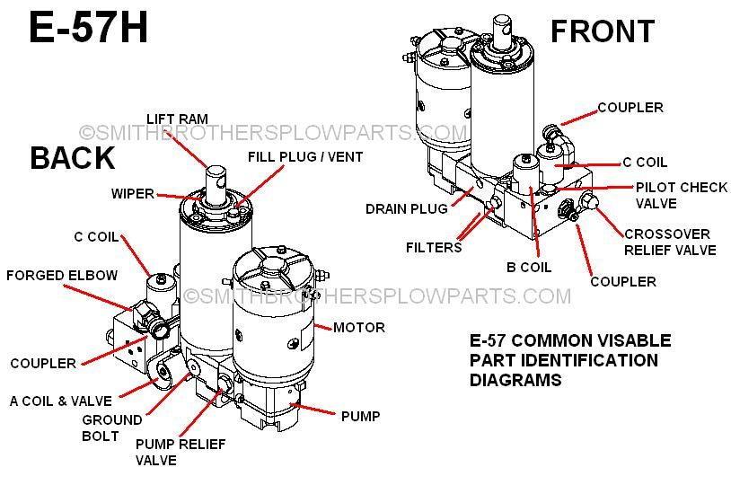 Meyer Snow Plow Parts Diagram | Meyer E57 and Meyer E57H