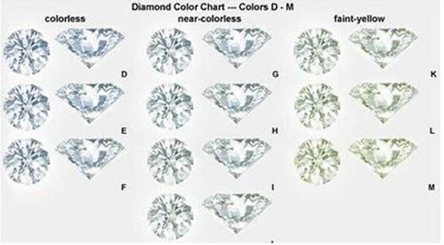 Description Item number: R889A Center stone of picture is 3ct(8*10mm) DEF color Oval cut Moissanite,2 pieces of 1ct(5*7mm) DEF color Oval cut moissanite, Ring setting is 14k white gold. This product will need a processing time ( 7-10 business days). We will send finished jewelry pictures to review via your email on order before shipping the fine jewelry out. Jewelry will be sent out within 5 business days after pictures confirmed. Shipping takes 3-5 business days to arrive. DovEggs aims at only