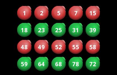 Keno Maroc du Vendredi 7 Juillet 2017 - Resultat du Tirage 212570 - http://www.resultatloto.co/keno-maroc-du-vendredi-7-juillet-2017-resultat-du-tirage-212570/