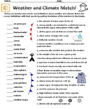 Weather And Climate Definitions Match With Images Weather And