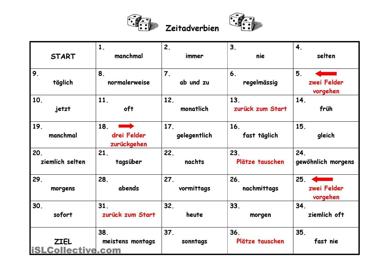 Zeitadverbien | Deutsch, Deutsche grammatik und Unterrichten
