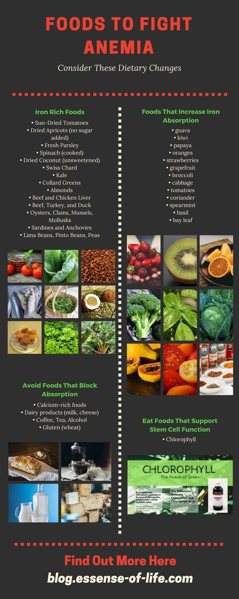 check out our blog article with more information on how to fight anemia iron foods pinterest iron rich foods high iron diet and food