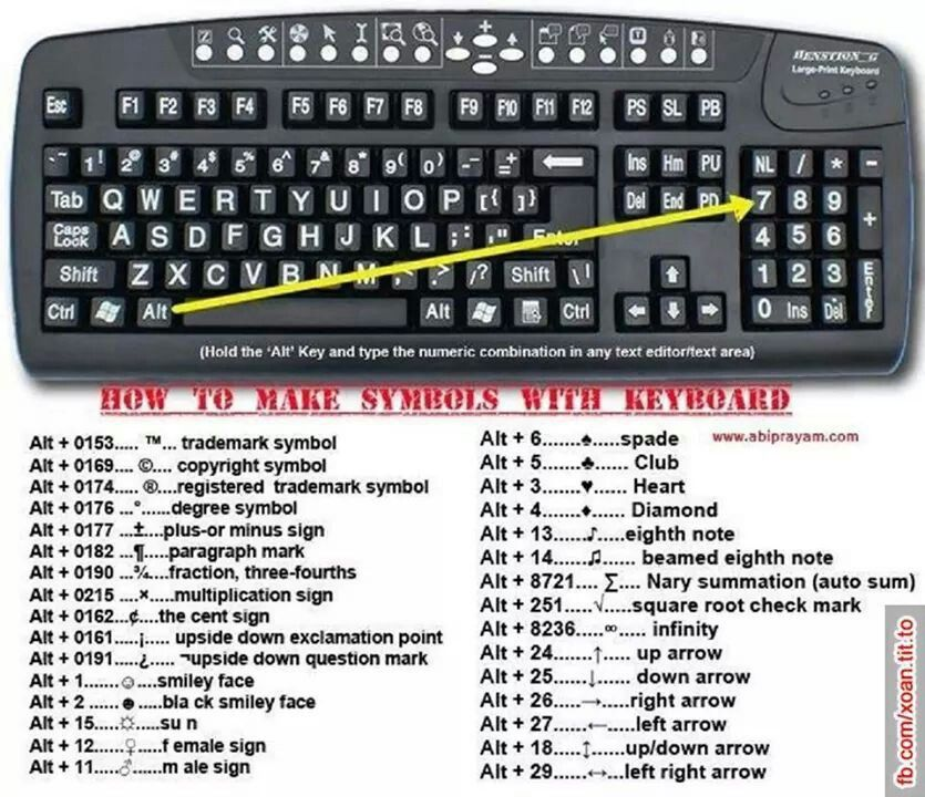How to make symbols on a keyboard