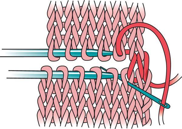 Yes I Need A Diagram Kitchener Stitch To Do Invisible Bind Off On Double Knitting Project Stricken Zusammennahen Stricken Lernen Stricken