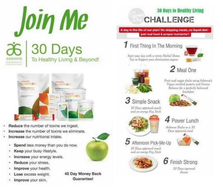30 day healthy living diet