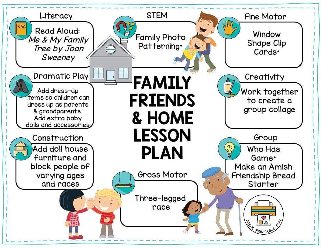 Free Family Friends And Home Theme Planning Ideas Preschool Families Activities Preschool Family Kindergarten Lesson Plans [ 816 x 1056 Pixel ]