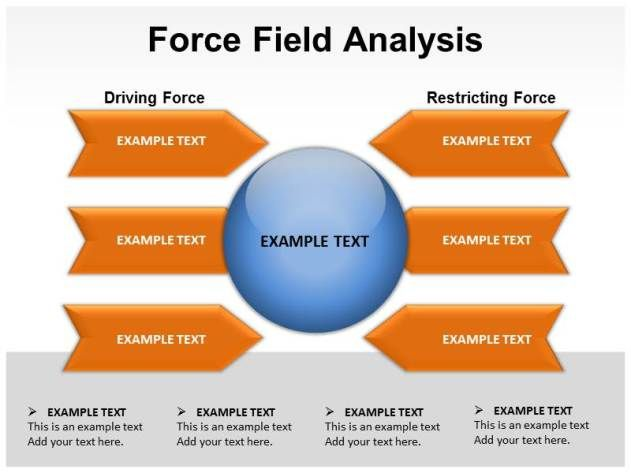 Ppt force field analysis kurt lewin template moving checklist ppt force field analysis kurt lewin template ccuart Image collections