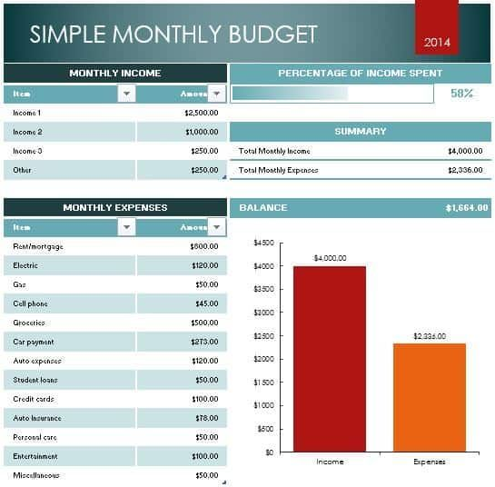 8 Free Budget Spreadsheets That Will Upgrade your Finances Today - Download Budget Spreadsheet