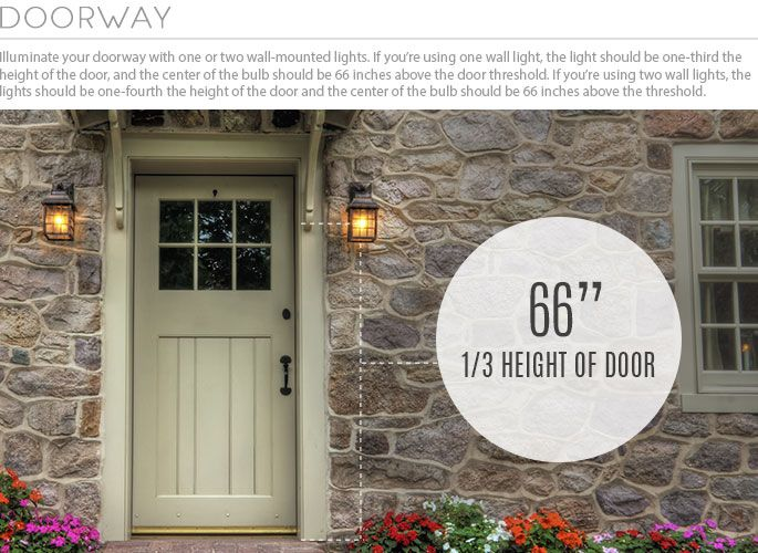 8 tips on how to choose the best outdoor lighting outdoor lighting best types of outdoor lighting for different areas and standard measurments workwithnaturefo