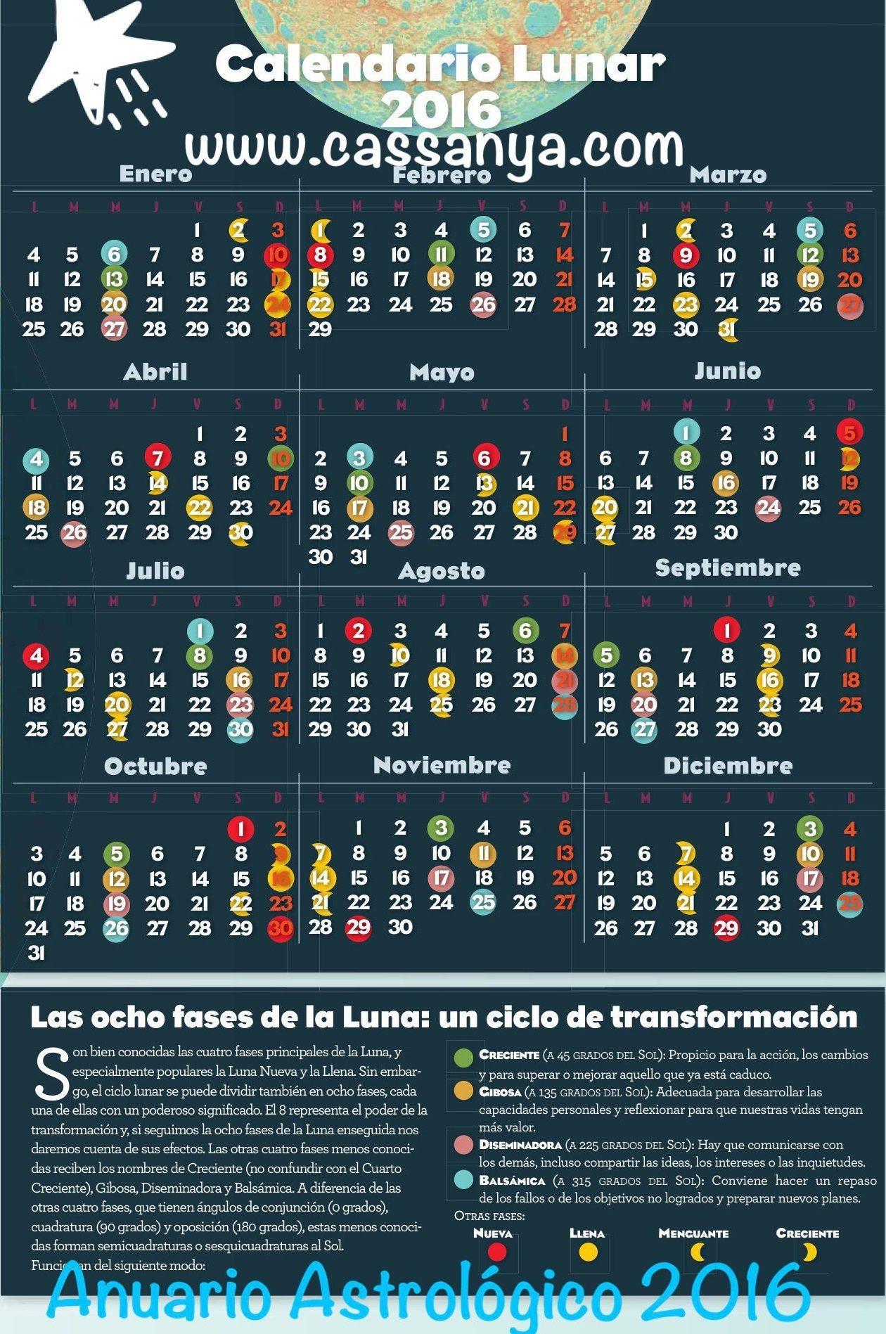 Calendario Lunar Corte De Pelo Cortes De Pelo En España