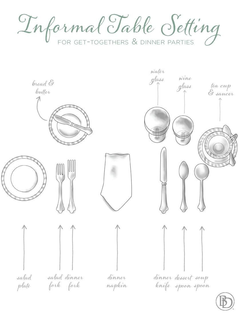 Place settings 101 etiquette table settings and table etiquette guide to setting your table for informal occasions ccuart Images