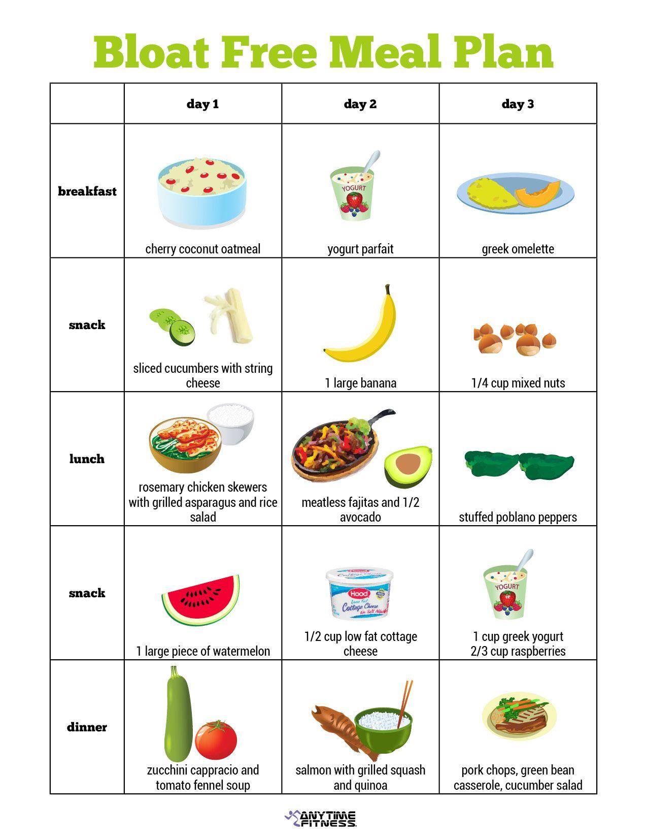 no bloat diet plan