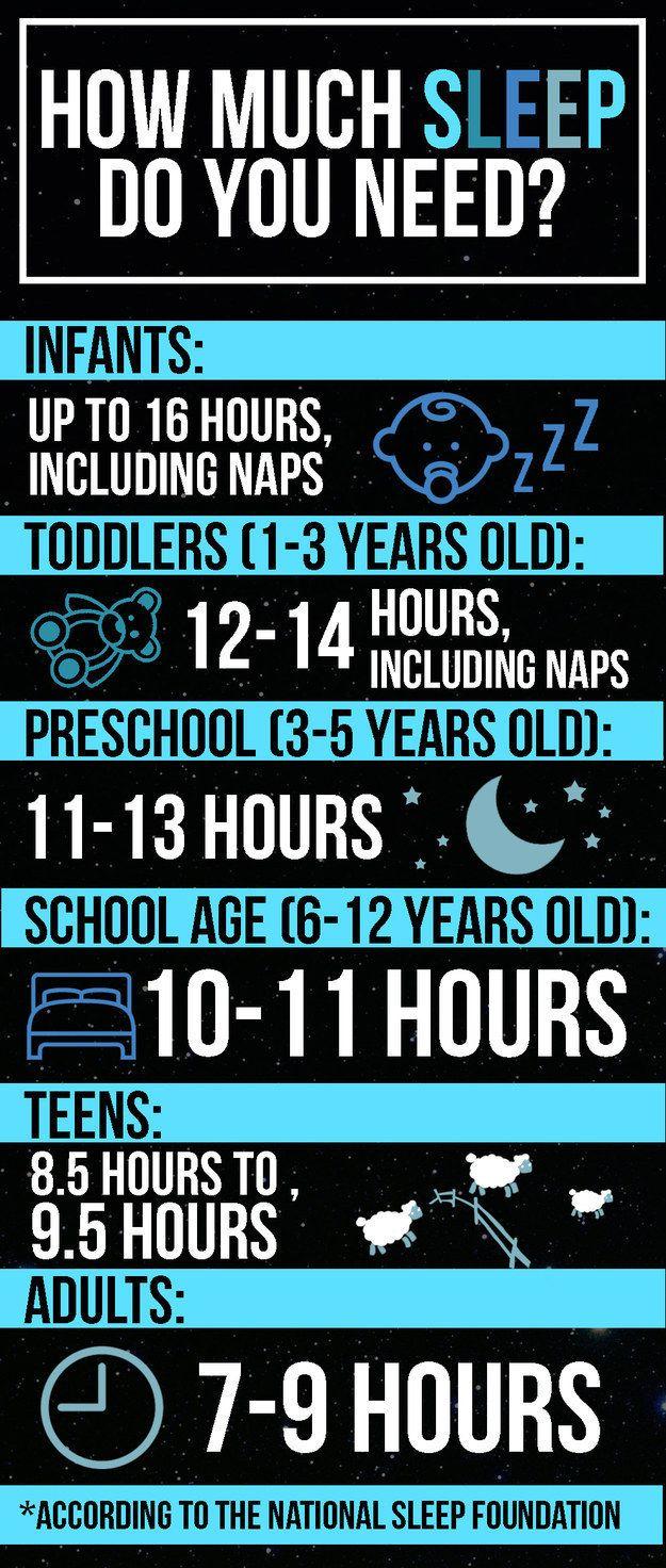 sleep How adult much