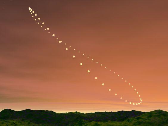 Analemma of sun