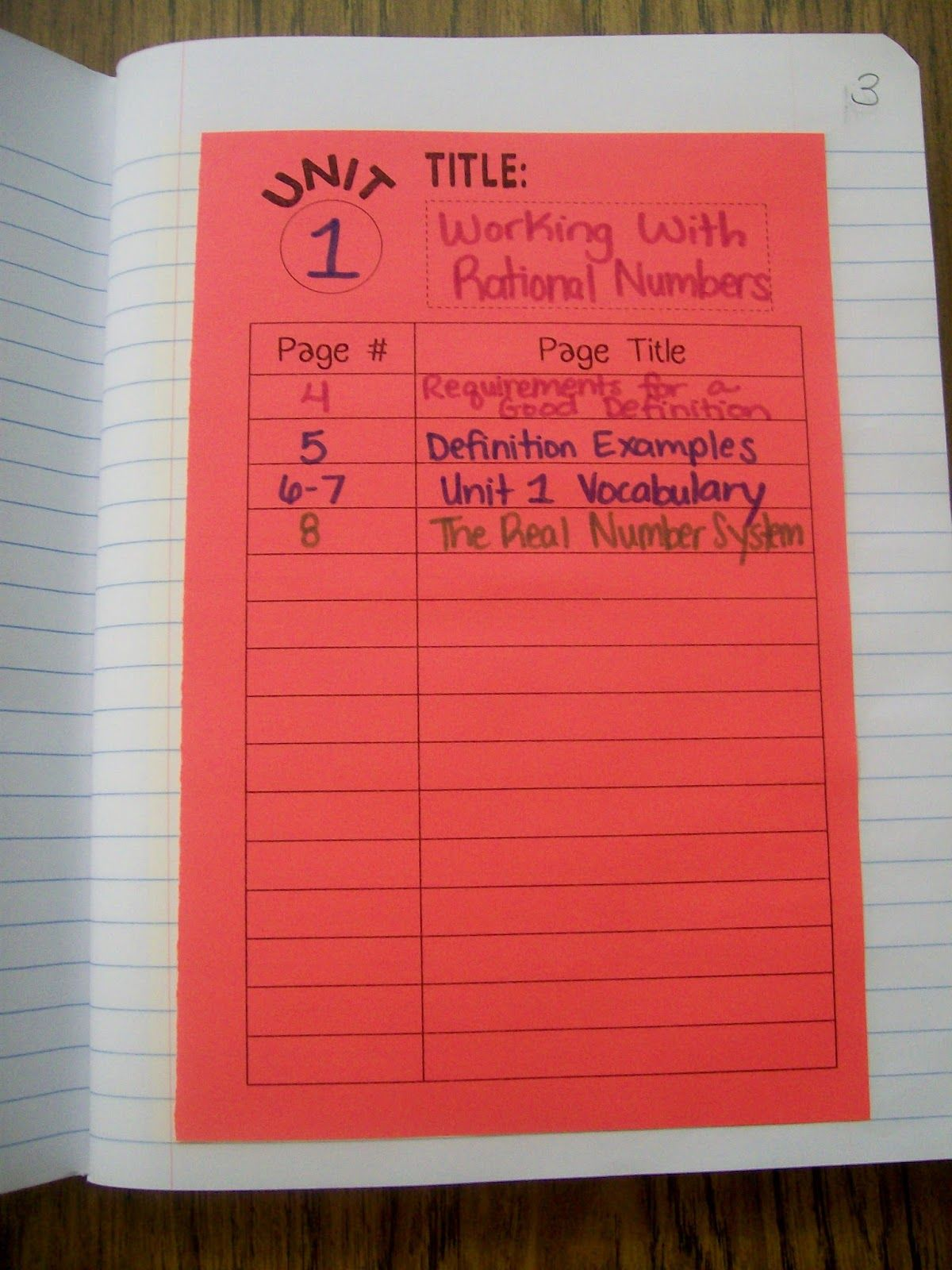Interactive Notebook Template  Unit Table Of Contents Page For