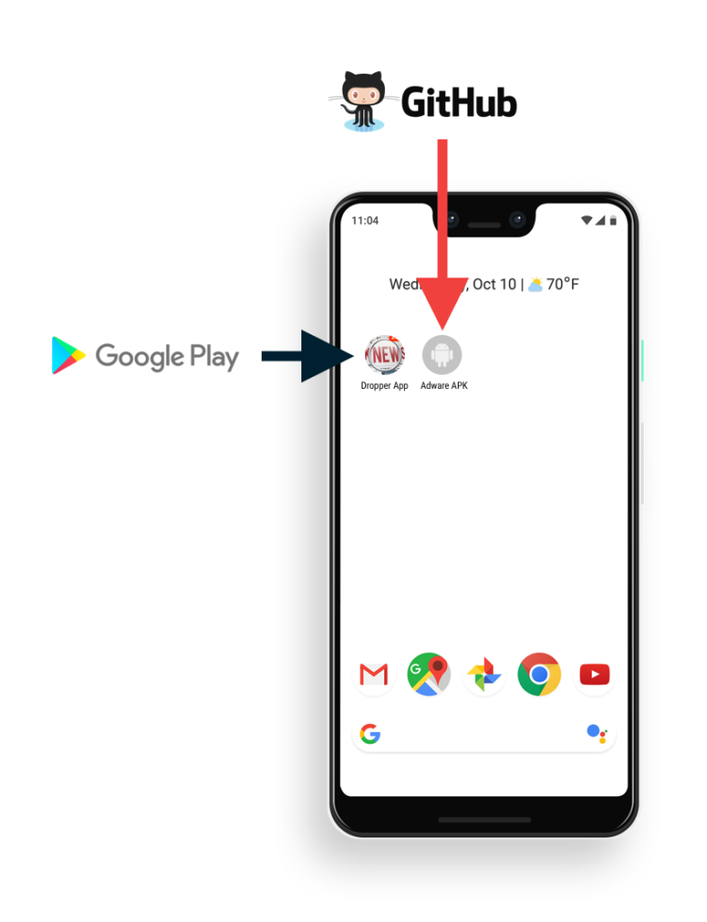 Dropper apps on Google Play delivering adware hosted on GitHub