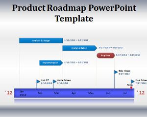 Product Roadmap PowerPoint Template Is A Free Sample Of Timeline - Free roadmap timeline template