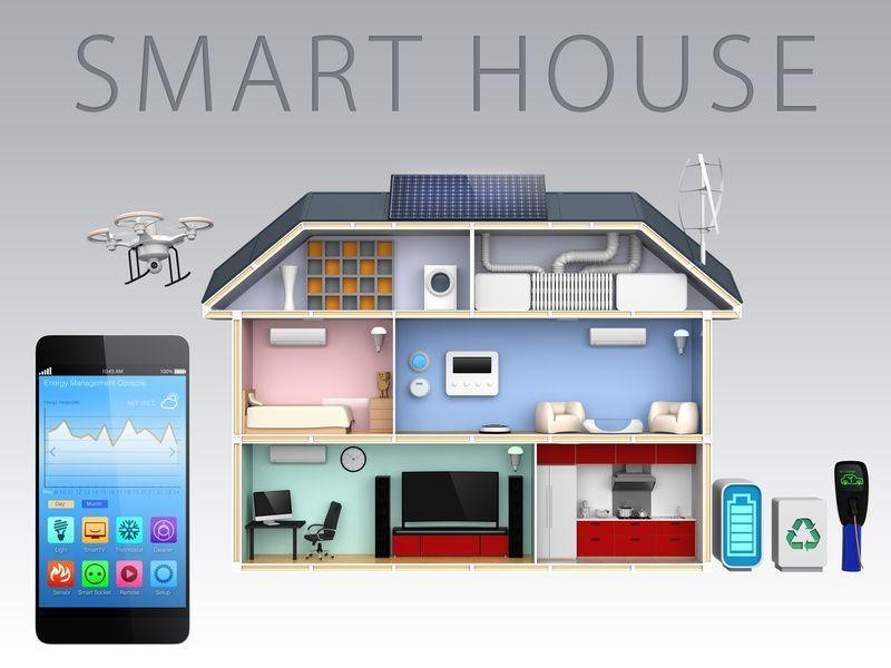 Funksysteme Fur Das Smart Home Im Vergleich Smart Tvs Pinterest