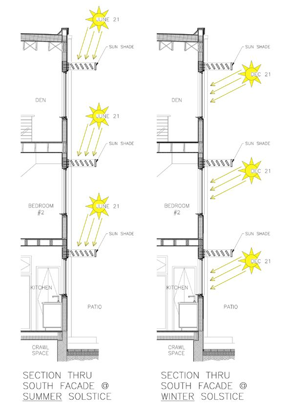 an analysis of the shade and light According to murphy & wood (2011), let there be light lamp shade company serves an upscale local market and is currently placing a bid for several public buildings in asia.