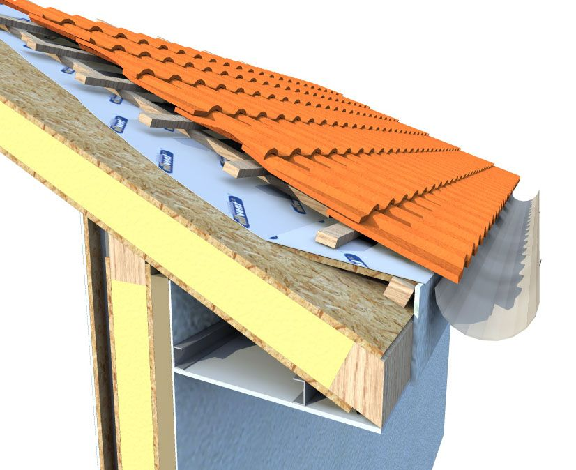 3 dimensional detail roof sip panel home costruction for Sip house construction
