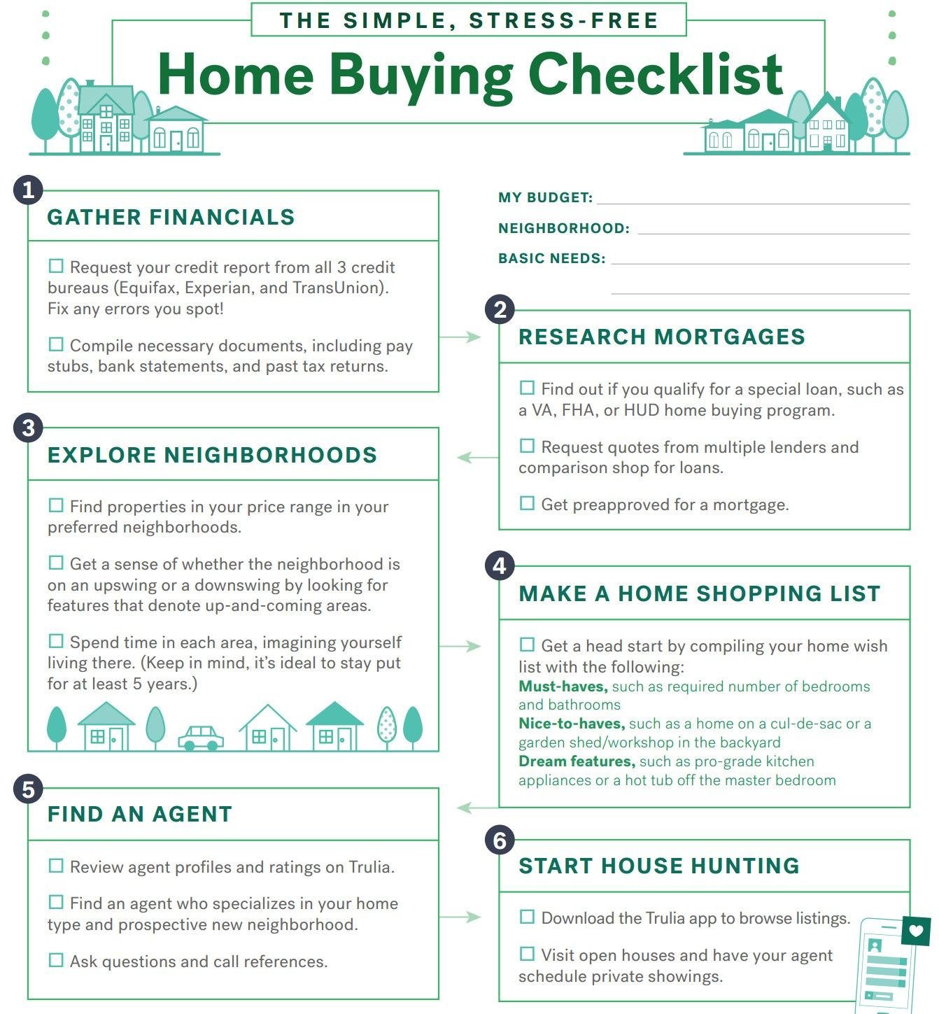 Pin By Realtor Julie On First Time Home Buyer Home Buying Checklist Home Buying Buying First Home