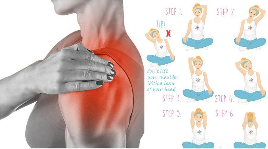 15+ Yoga for rotator cuff inspirations