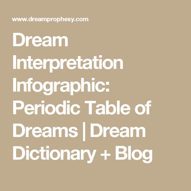 Dream Interpretation Infographic Periodic Table Of Dreams Dream
