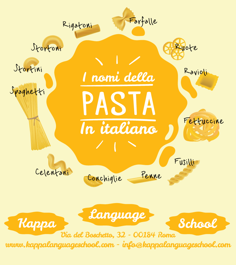 English In Italian: Learn Italian Words: La Pasta!