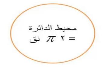 محيط الدائرة يعرف بأنه طول الخط المحيط و يقاس بوحدة قياس الطول وهي الملمتر أو المتر أو السنتمتر قانون محيط الدائرة طول القطر Math Circle Gold Necklace