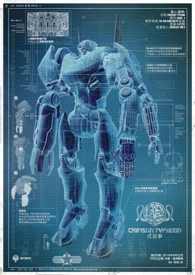 PACIFIC RIM Jaeger schematics. Here's the Chinese