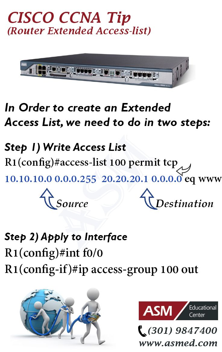 Cisco ccna tip router extended access listr more information welcome to the cisco ccna certification course landing page 1betcityfo Gallery