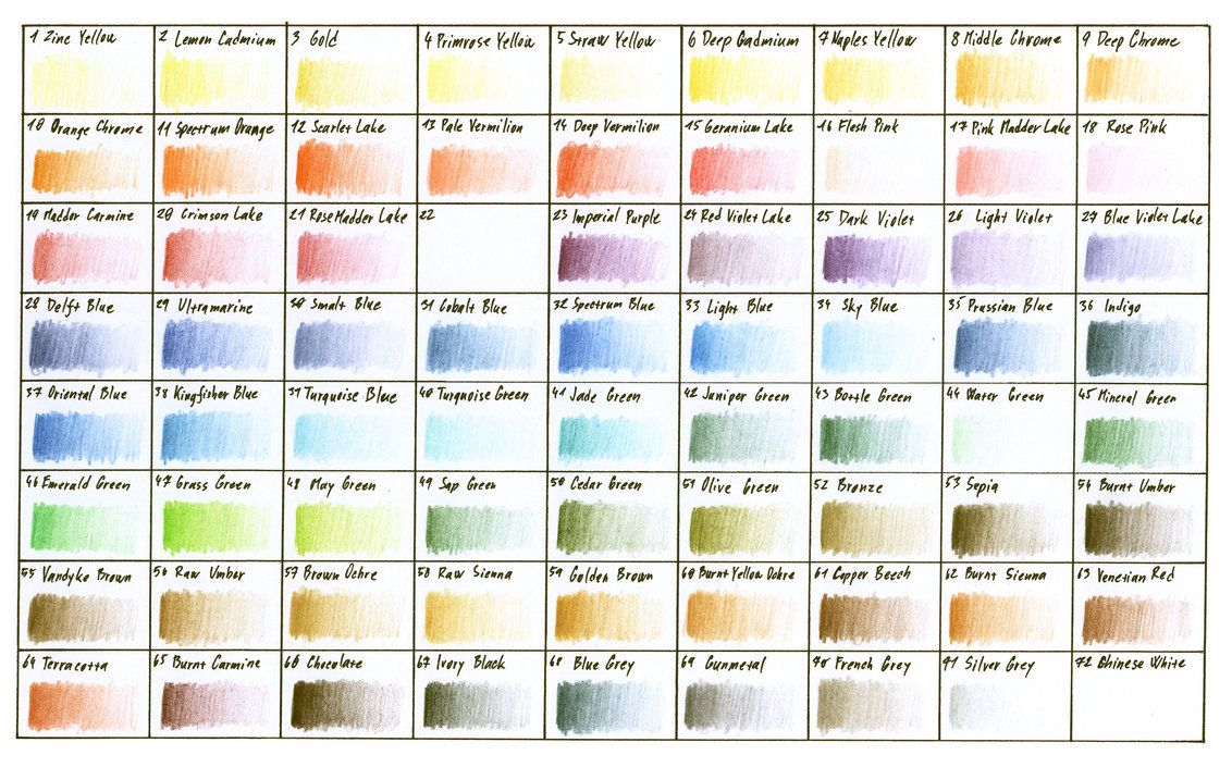 Derwent Studio Coloured Pencil Chart