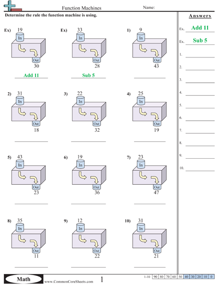 Worksheets Function Machines Worksheets collection of function machines worksheets sharebrowse patterns machine love this site nice 2015