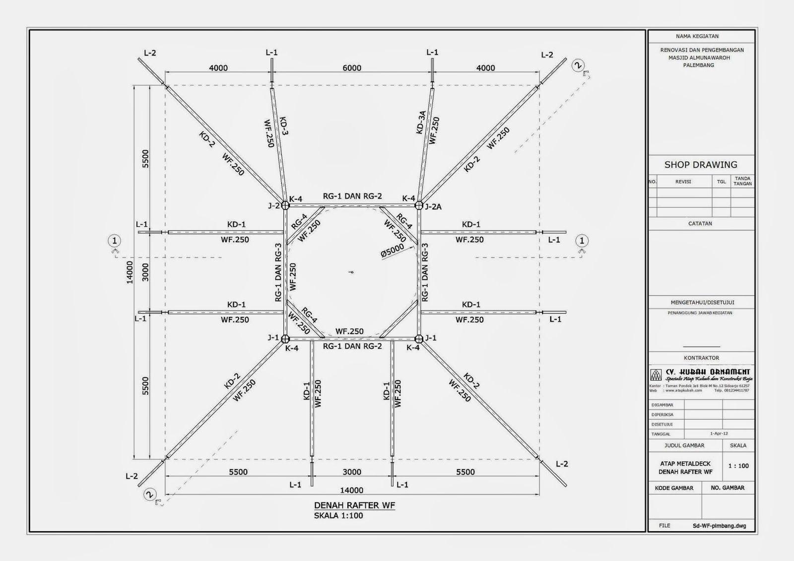baja ringan wikipedia desain konstruksi atap wf bangunan rumah di 2020
