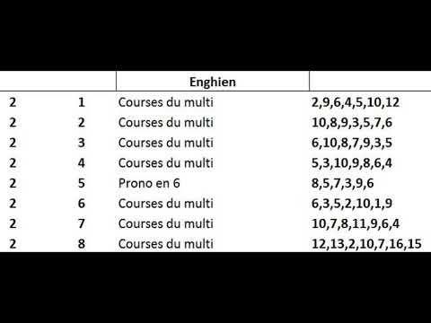 Epingle Par Thierry Paul Sur Pronostic Quinte Gratuit Jeudi 17