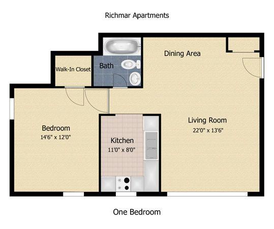 Owings Mills Apartments: Richmar Owings Mills MD Apartments, Richmar Apartments