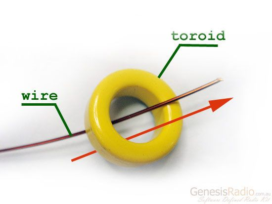 Tutorial: Winding toroids - turn count - Step 1  Feed the wire from